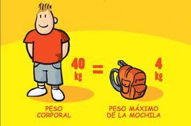 peso máximo mochila