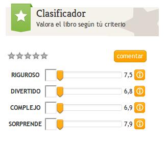 no_leo_clasificador